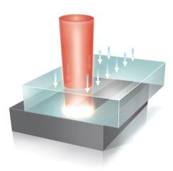 Laserplastsvets